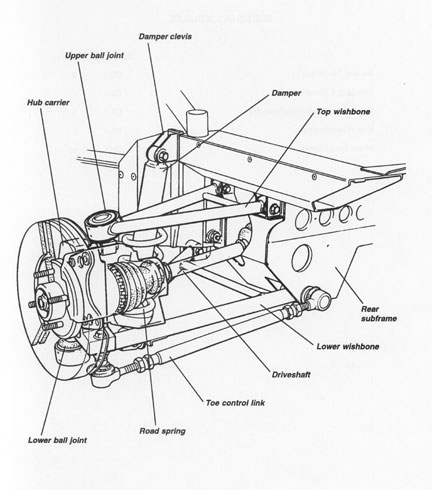 Dodge 2500 Front End Diagram besides Lotus Elise Buyers Guide also Limited moreover LT besides 1509200. on suspension steering